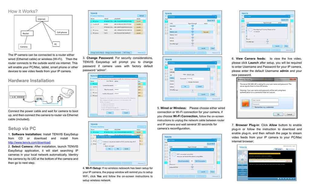 How It Works? Hardware Installation Setup via PC | manualzz com
