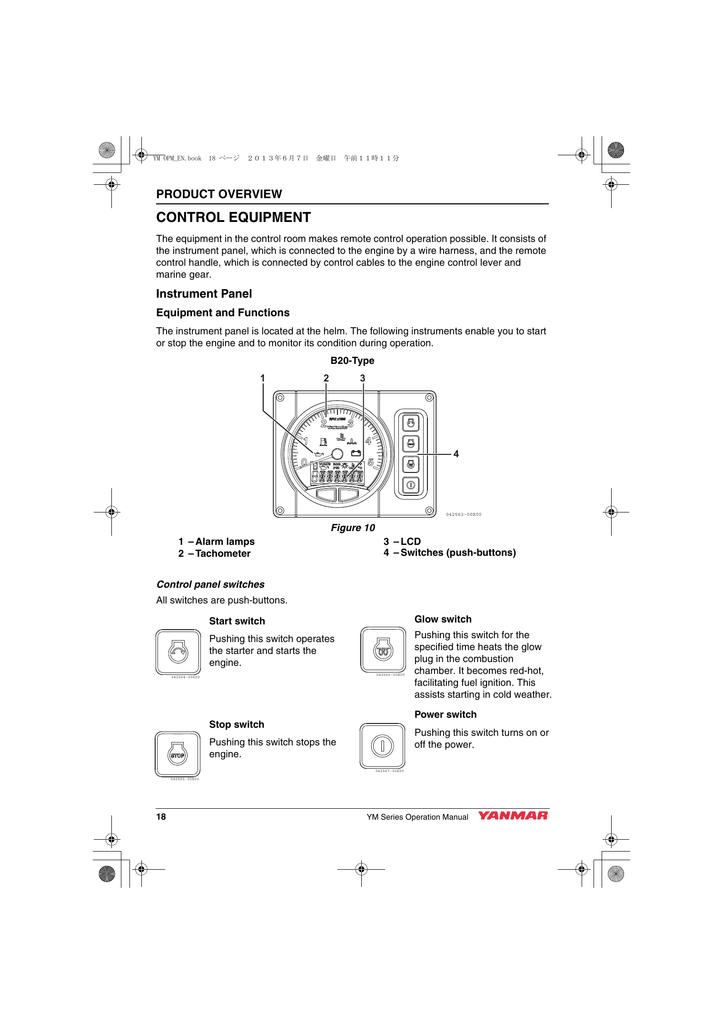 Yanmar B20 Control Panel Operation   manualzz.com on