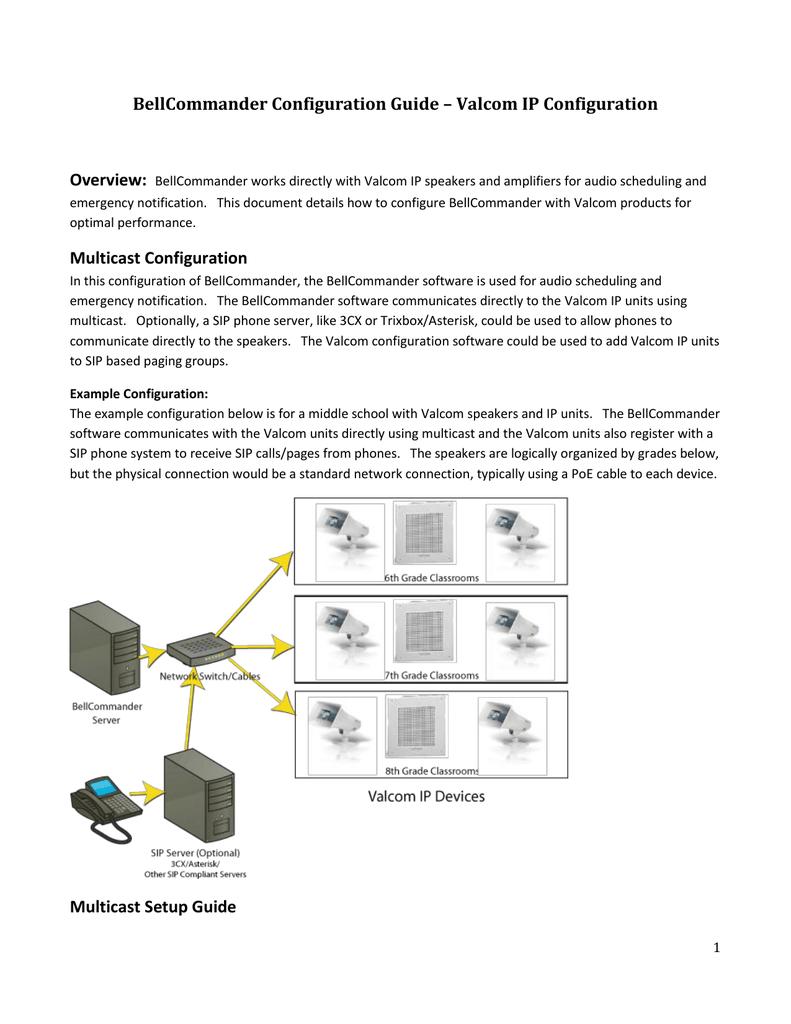 BellCommander Configuration Guide – Valcom IP Configuration