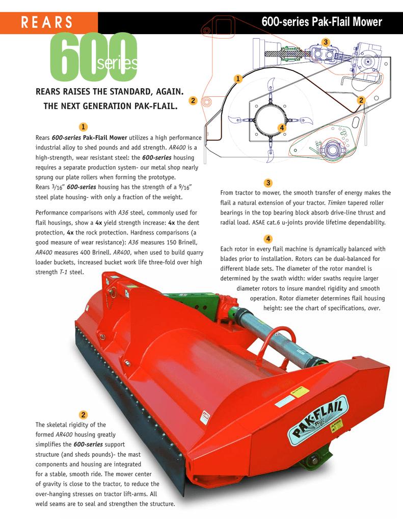 R E A R S 600-series Pak-Flail Mower | manualzz com