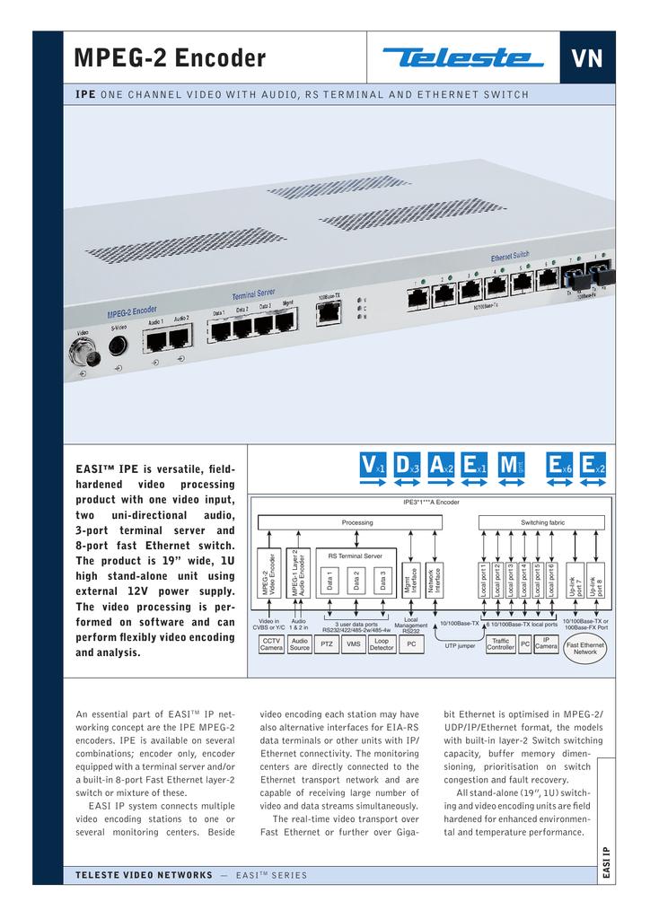 MPEG-2 Encoder | manualzz com