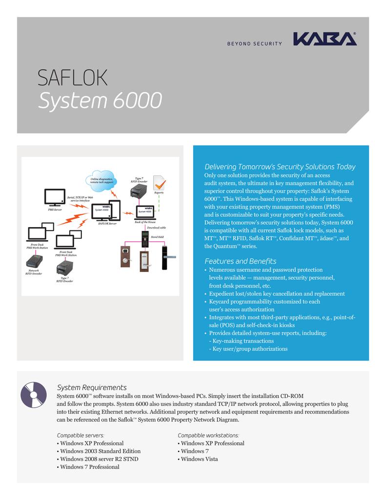 the Saflok System 6000 Brochure | manualzz com