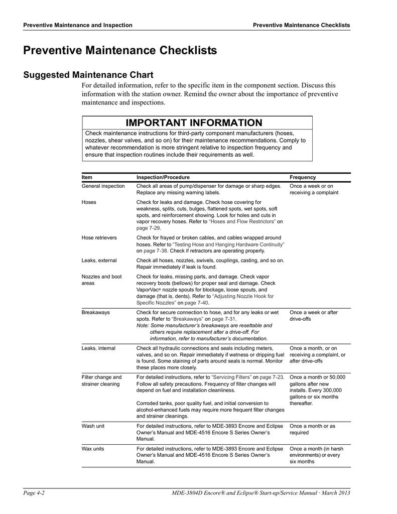 Gilbarco Veeder-Root Preventive Maintenance Checklists