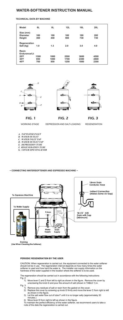 WATER-SOFTENER INSTRUCTION MANUAL | manualzz.com on