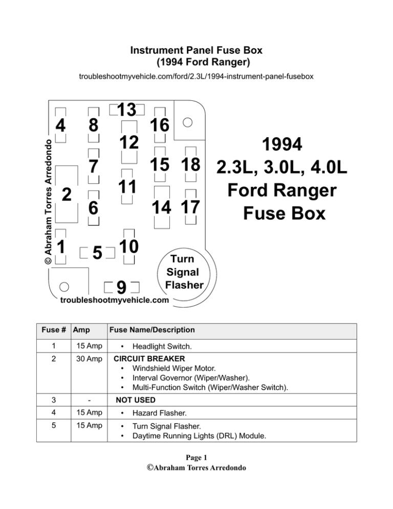 instrument panel fuse box (1994 ford ranger) | manualzz  manualzz