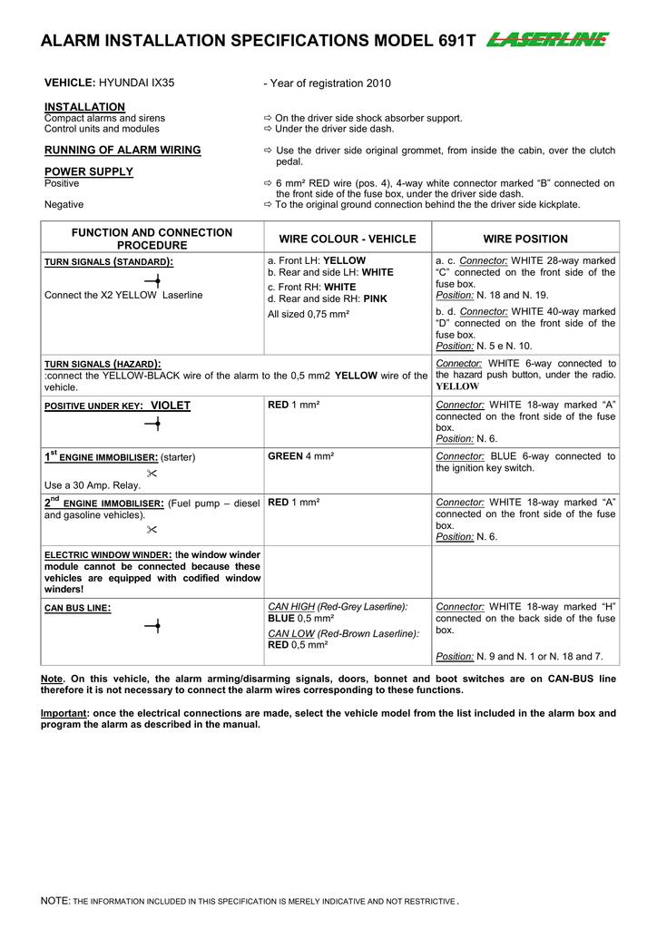 [SCHEMATICS_4FR]  alarm installation specifications model 691t | Manualzz | Laserline Car Alarm Wiring Diagram |  | manualzz