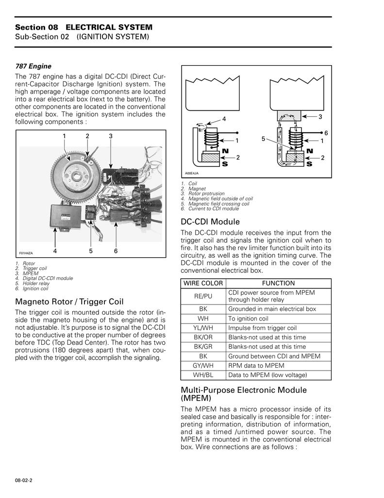 MPEM - SBT.com | manualzz.com  Ski Doo Mpem Wiring Diagram With on