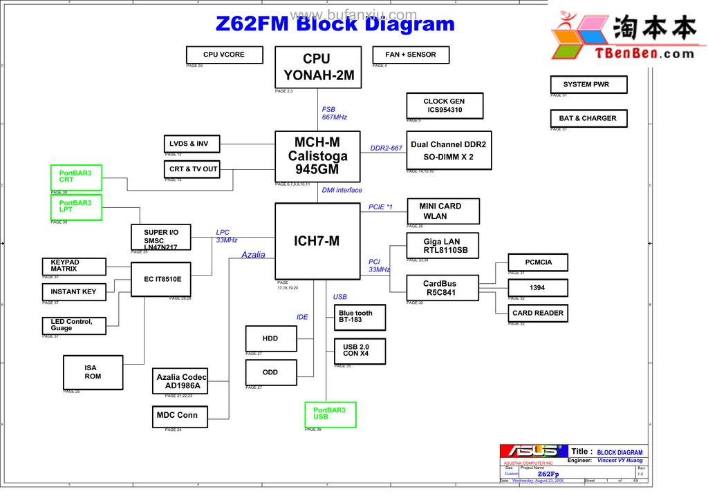 Z62FM Block Diagram | manualzz.com on