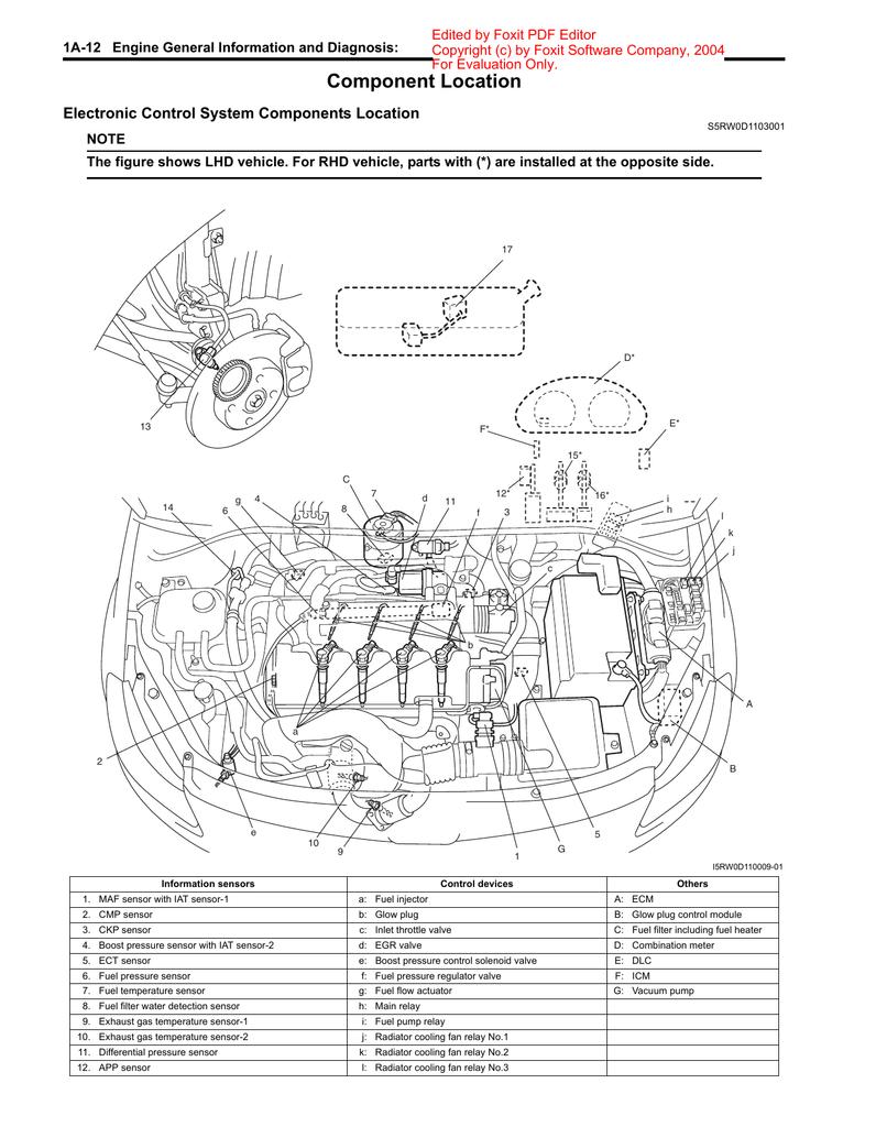 Component Location General Fuel Pressure Diagram
