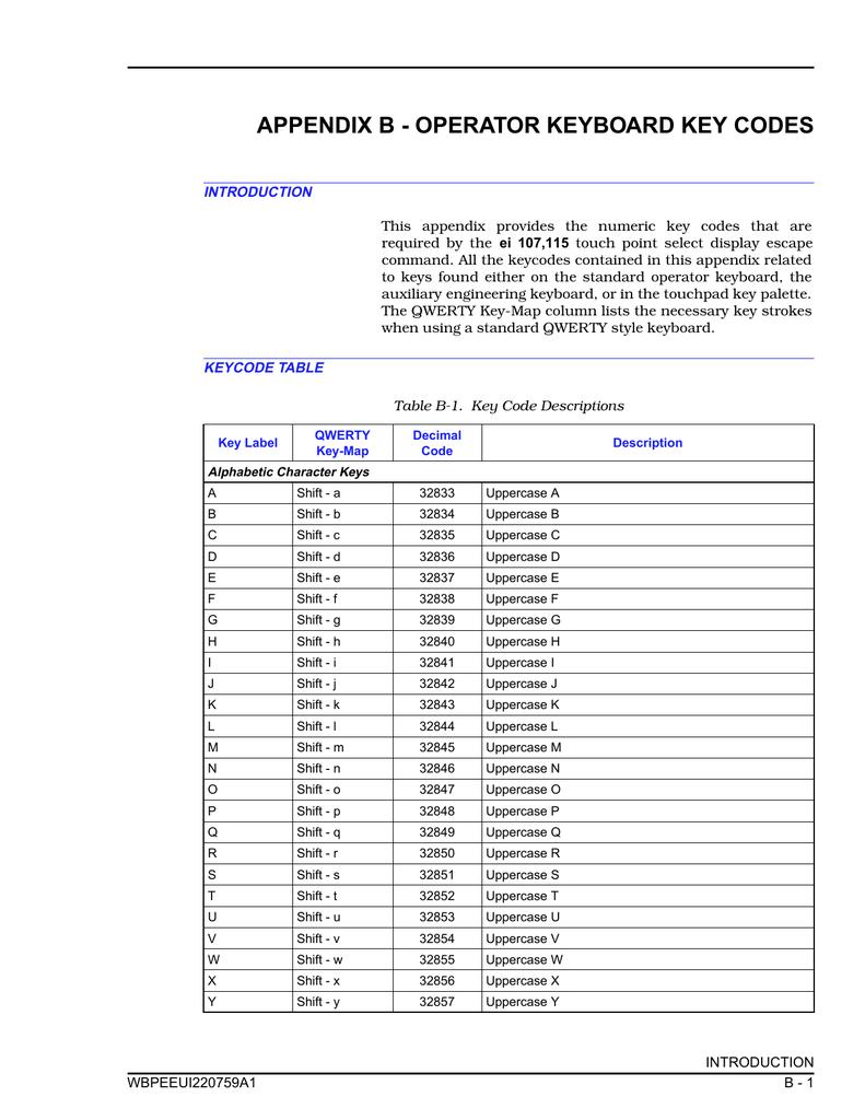 Key Codes - ABB Solution Bank | manualzz com