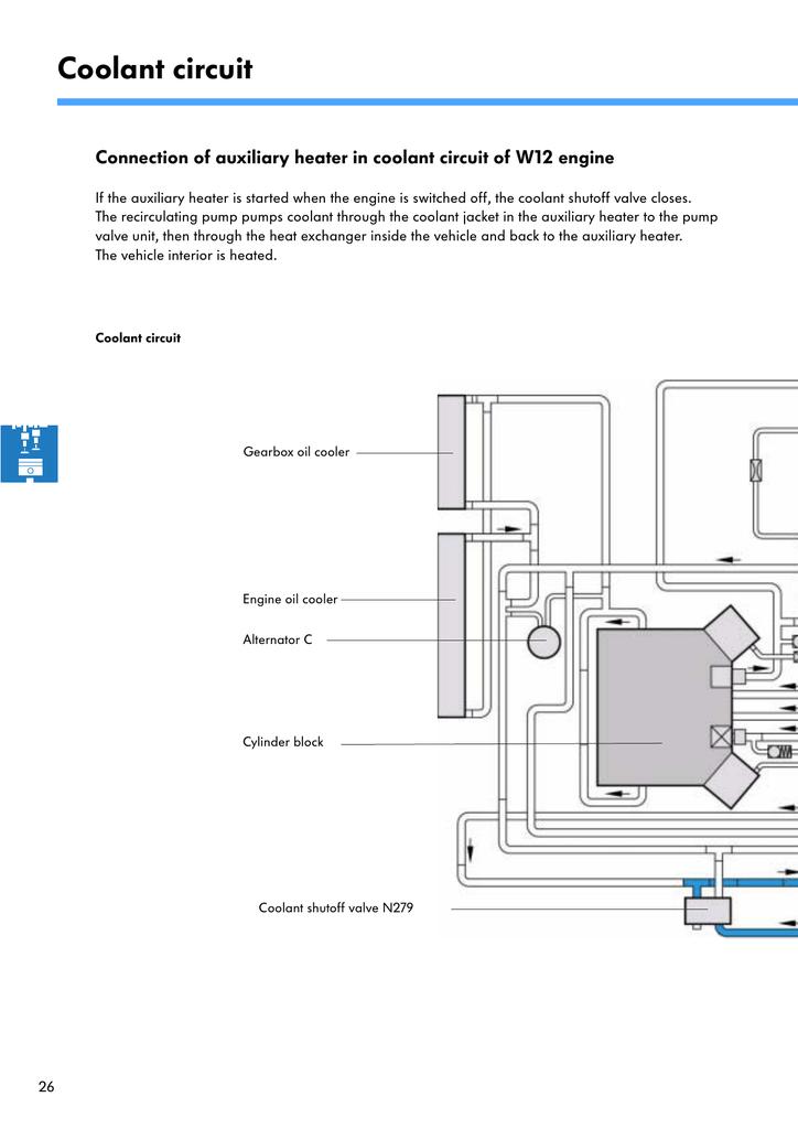 Self-Study Programme 280 The Phaeton Auxiliary heater Thermo