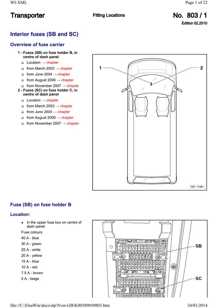 VW T5 Interior fuses 2003 - 2010 | ManualzzManualzz