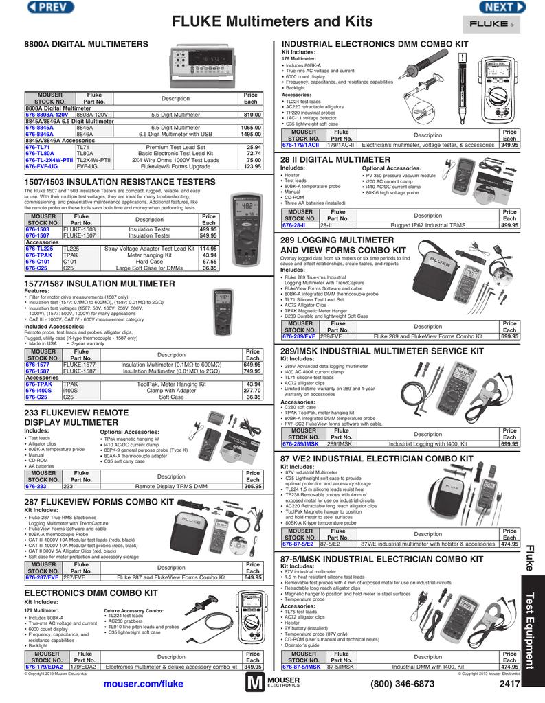 FLUKE Multimeters and Kits - Mouser Electronics México