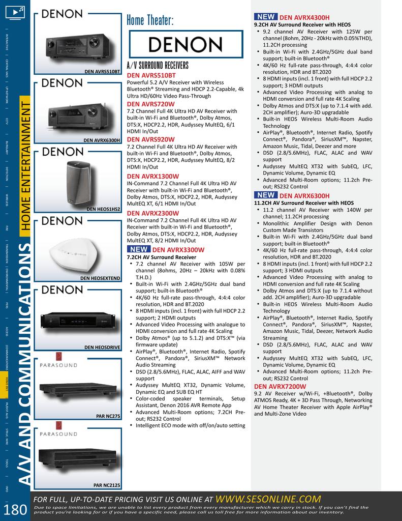 Vanco 280702 HDMI Extender 1×2 4K2K Splitter NEW