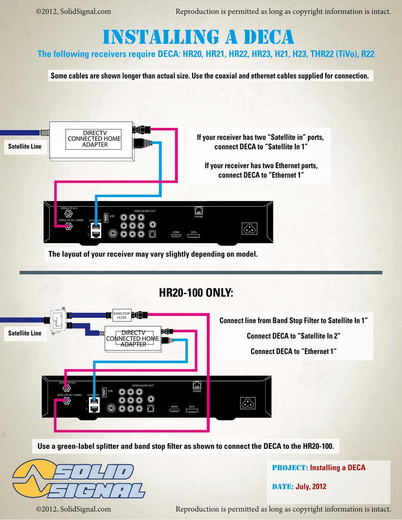 hr34 wiring diagram wiring diagram database Bose to DirecTV Cabling Diagram