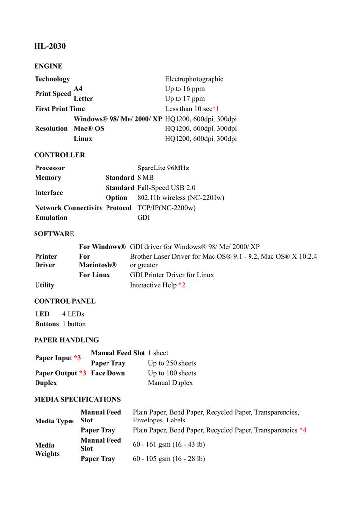 HL-2030 | manualzz com