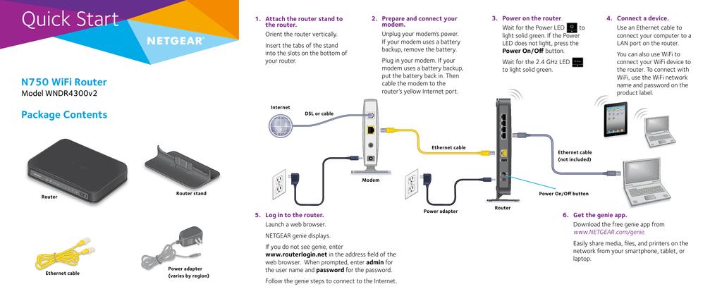 N750 WiFi Router Model WNDR4300v2 Quick Start Guide | manualzz.com Netgear N Wiring Diagram on