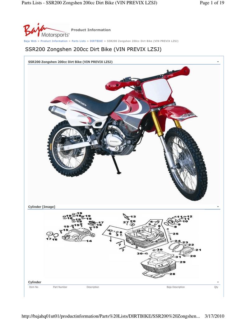 SSR200 Zongshen 200cc Dirt Bike (VIN PREVIX LZSJ) | manualzz com