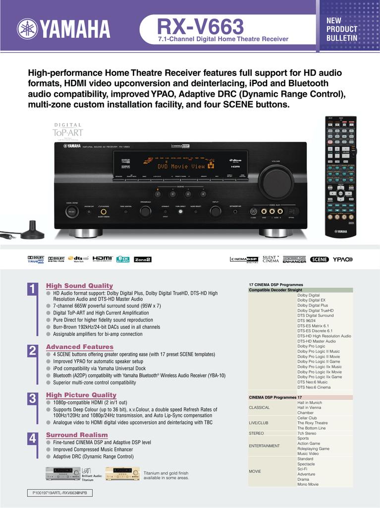 RXV663ARTL@NPB (Page 1) | manualzz com