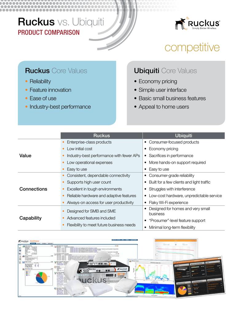 competitive - Amazon Web Services   manualzz com