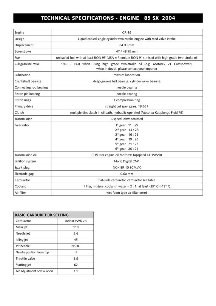Dokument 1 - KTMSHOP se | manualzz com