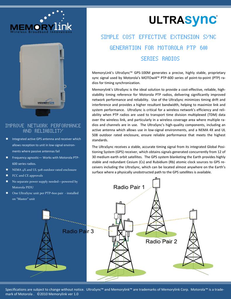MemoryLink`s UltraSync™ GPS Memorylink`s | manualzz com