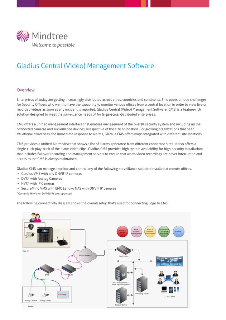 Gladius Central (Video) Management Software   manualzz com