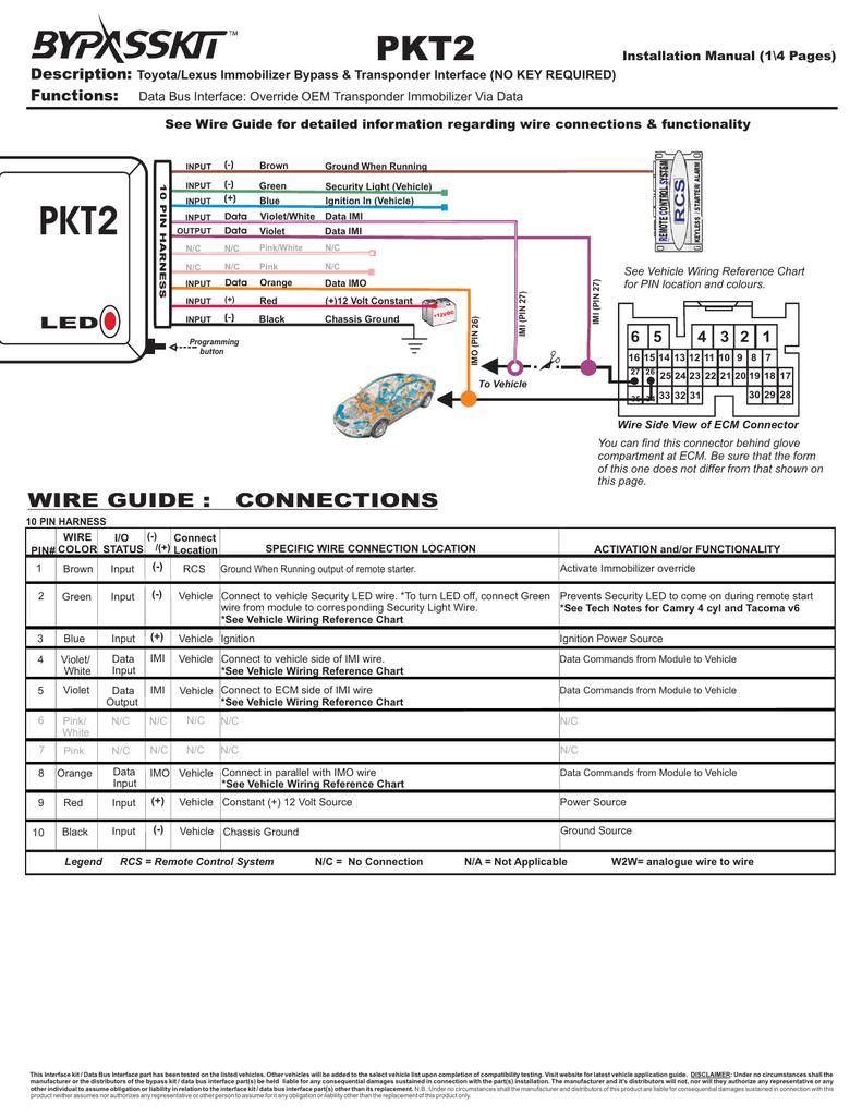 PKT40   Manualzz