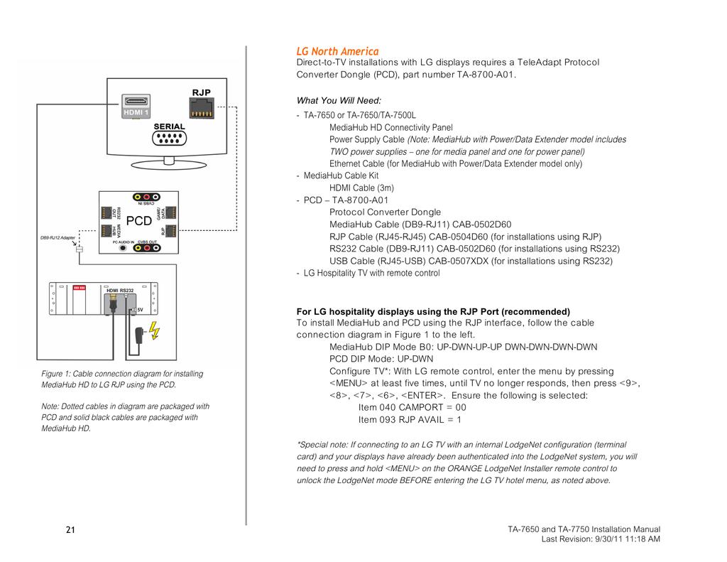 052411 7650_7750 Manual USVersion HiRes | manualzz com