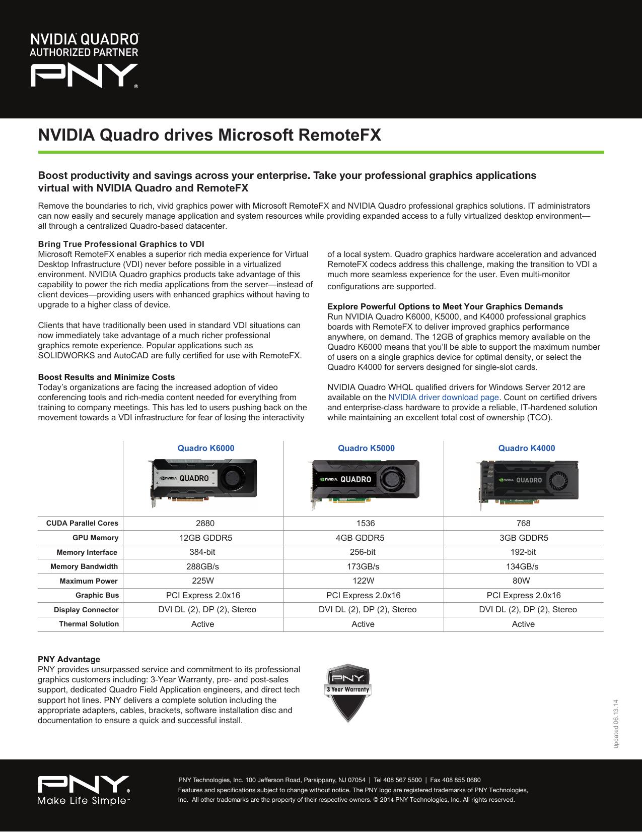 NVIDIA Quadro drives Microsoft RemoteFX   manualzz com