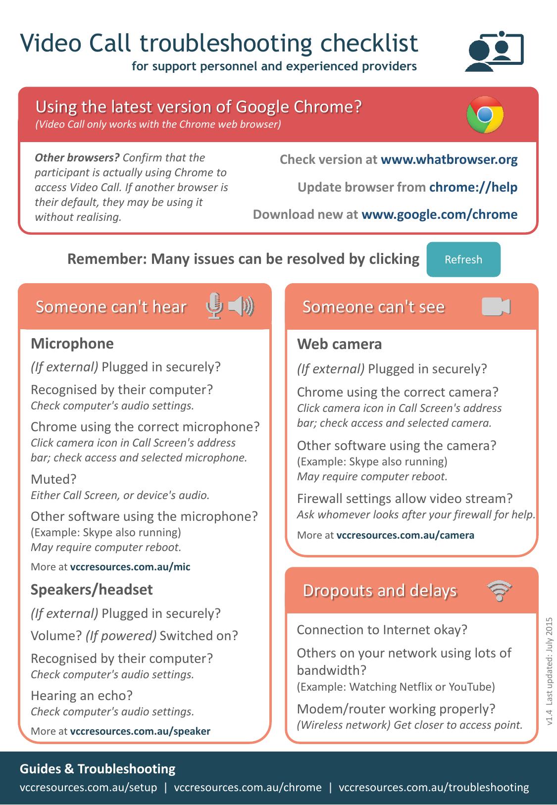 Video Call Troubleshooting Checklist | manualzz com