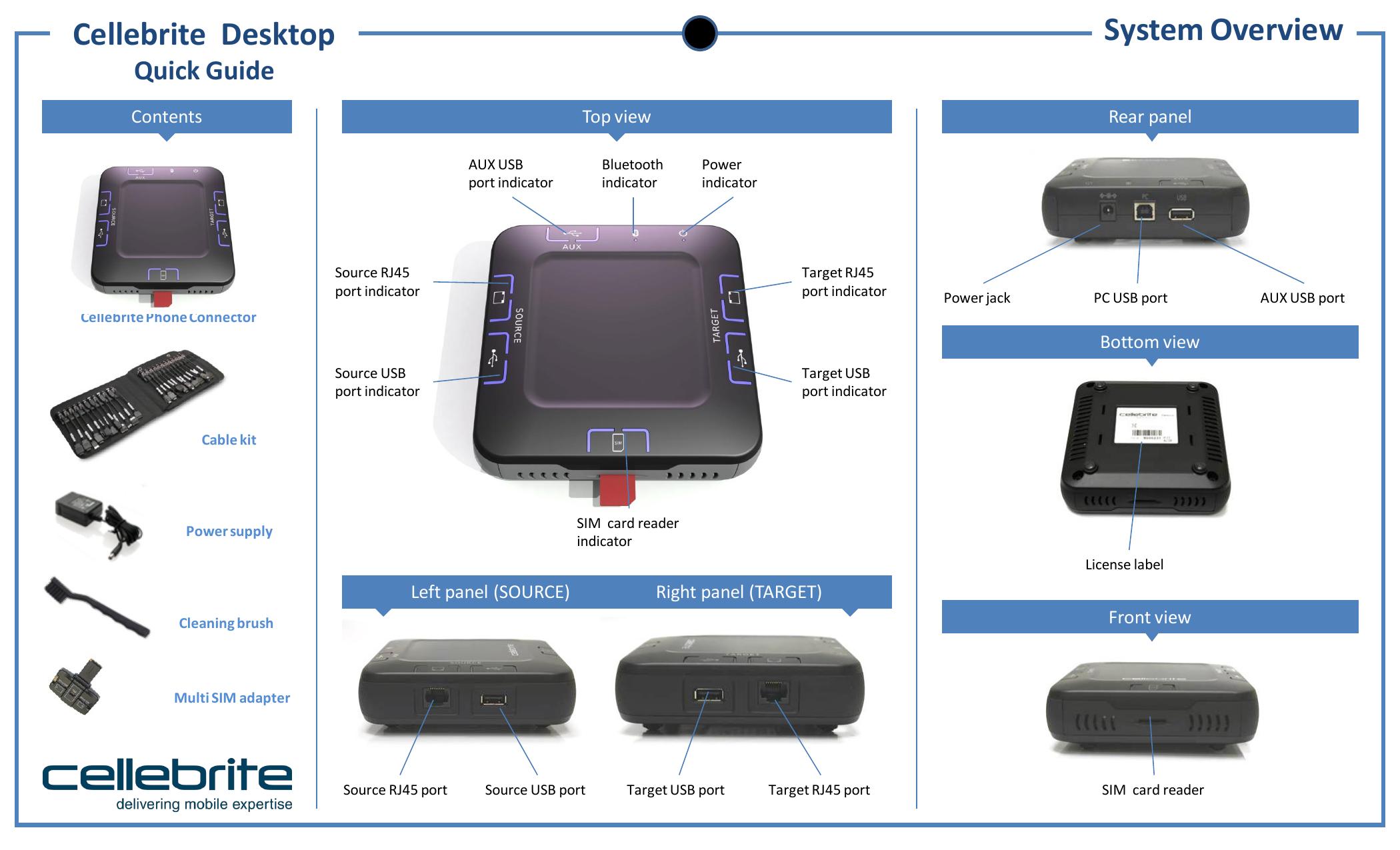 Cellebrite DeskTop Quickguide | manualzz com