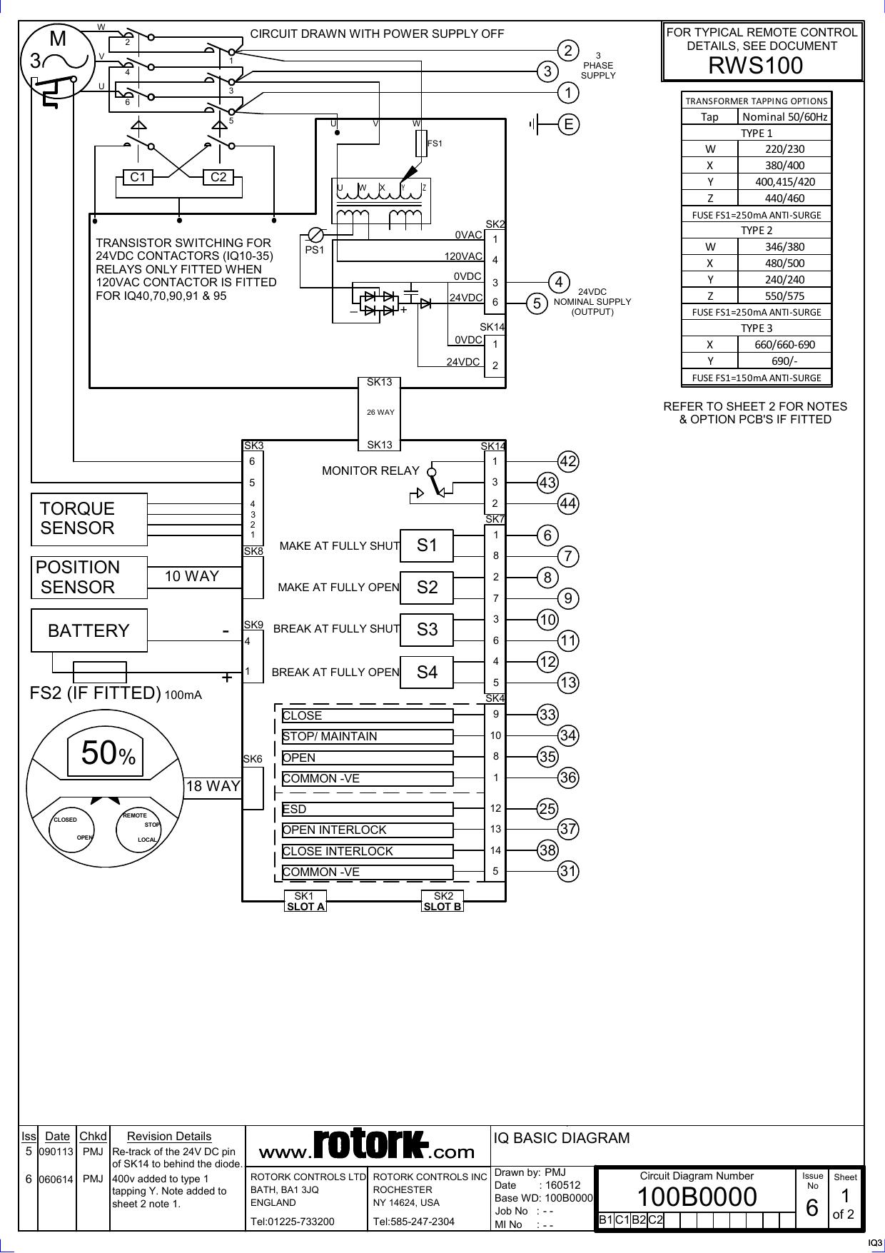 Iq Basic Diagram
