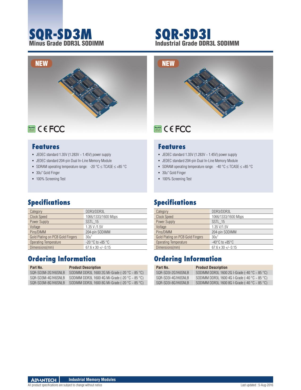 SQR-SD3M SQR-SD3I   manualzz com