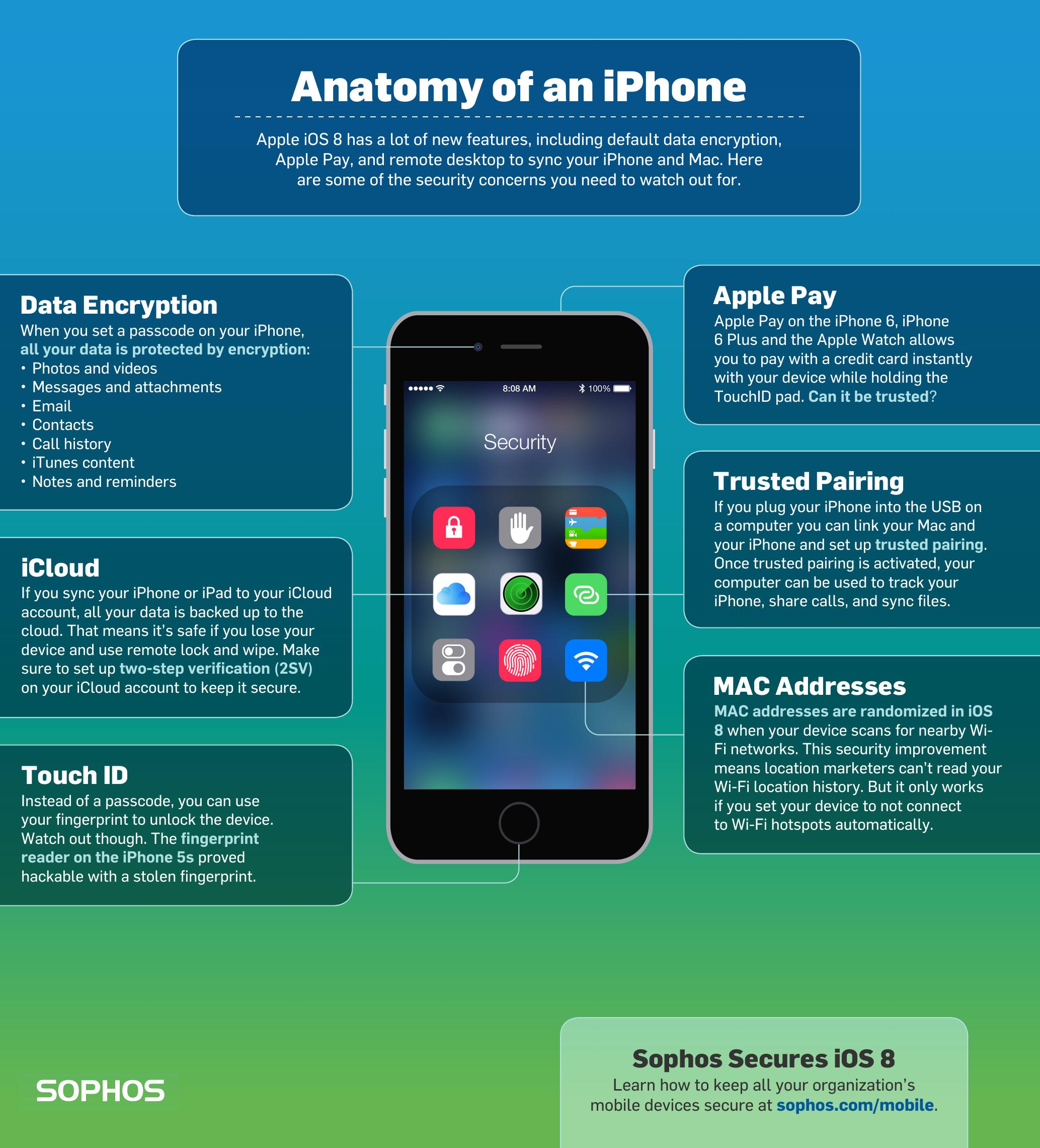Apple Remote Desktop Ios