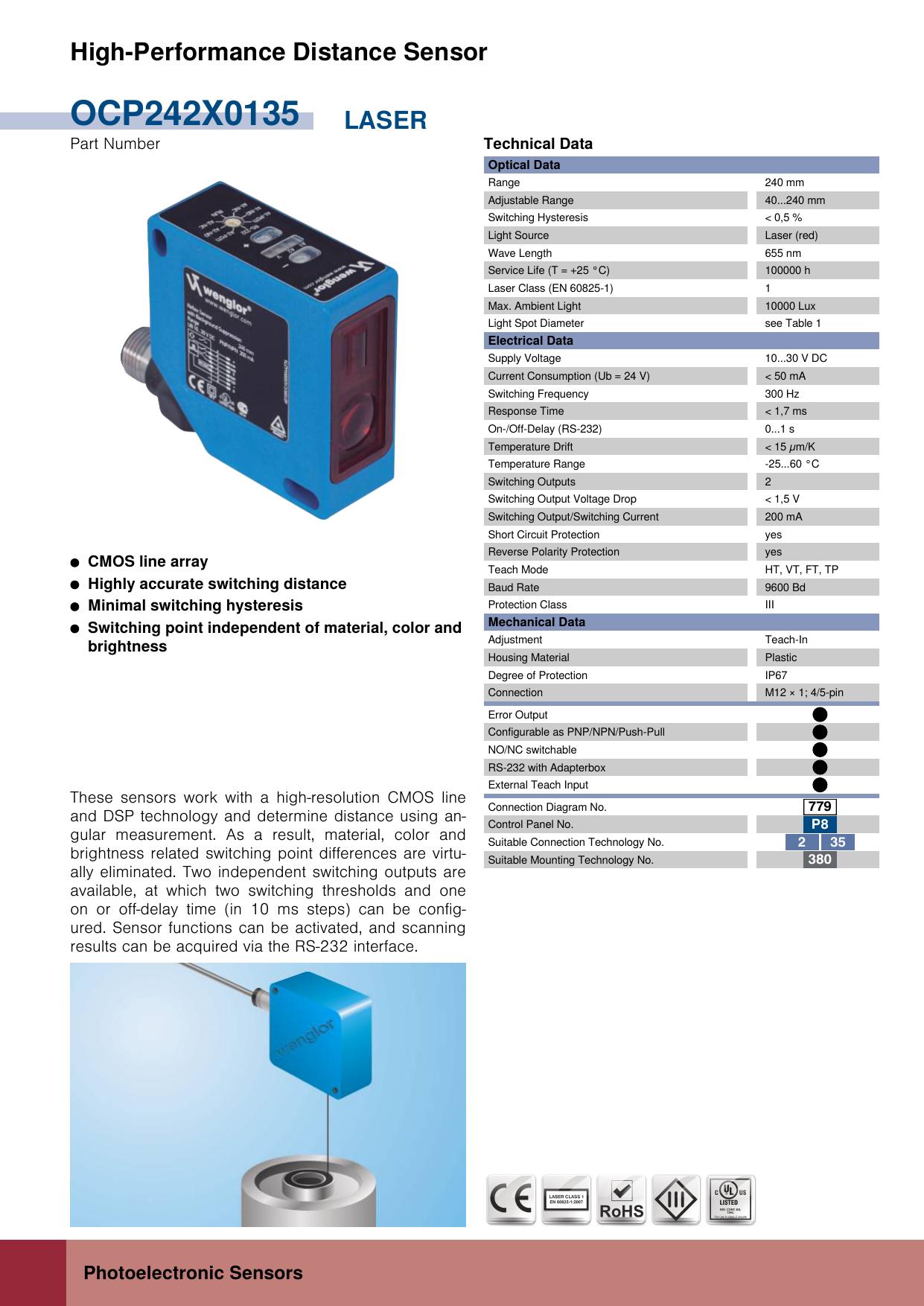 Ocp242x0135 Receiver Pnp Output Wiring Diagram Emitter M12