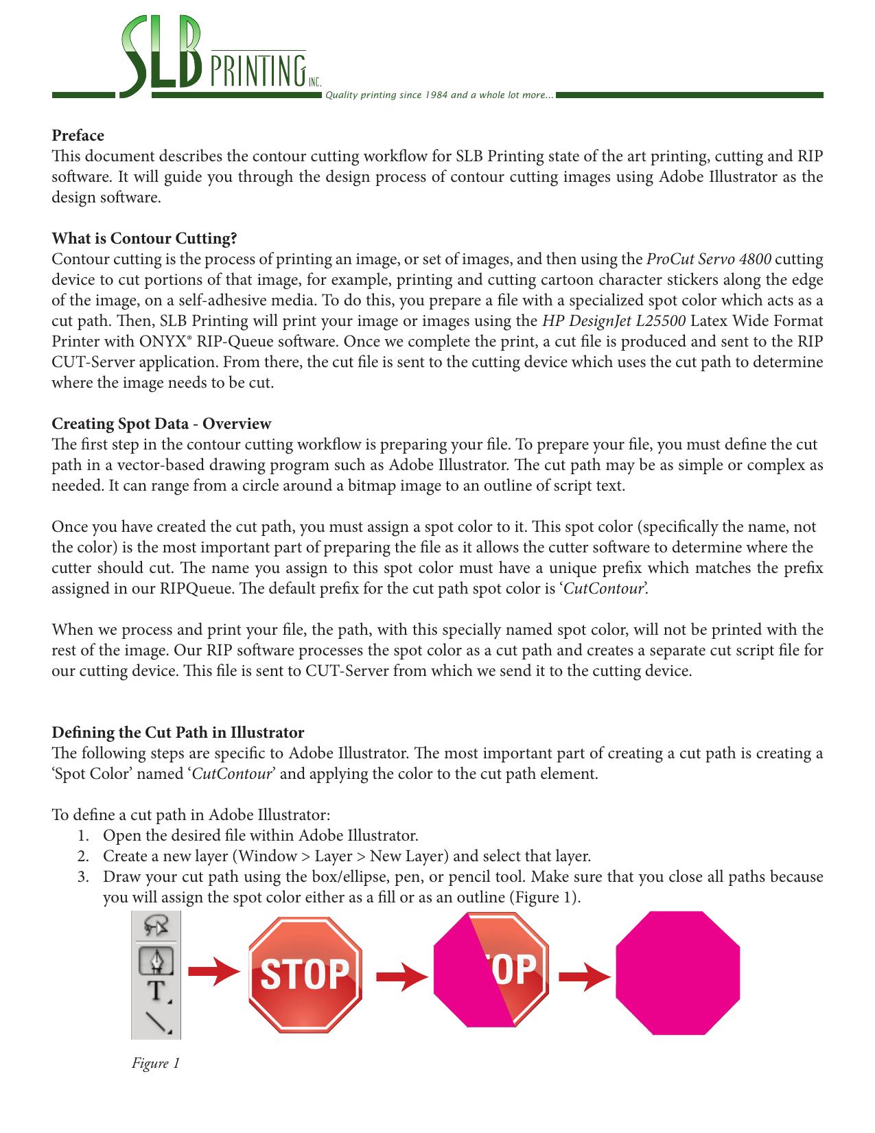 Preface This document describes the contour cutting
