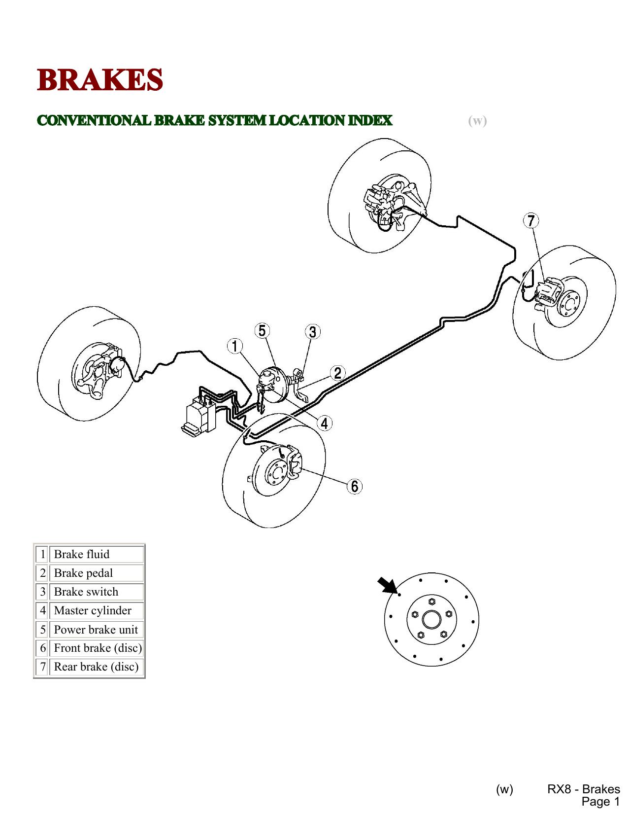 brakes - RotaryHeads com   manualzz com