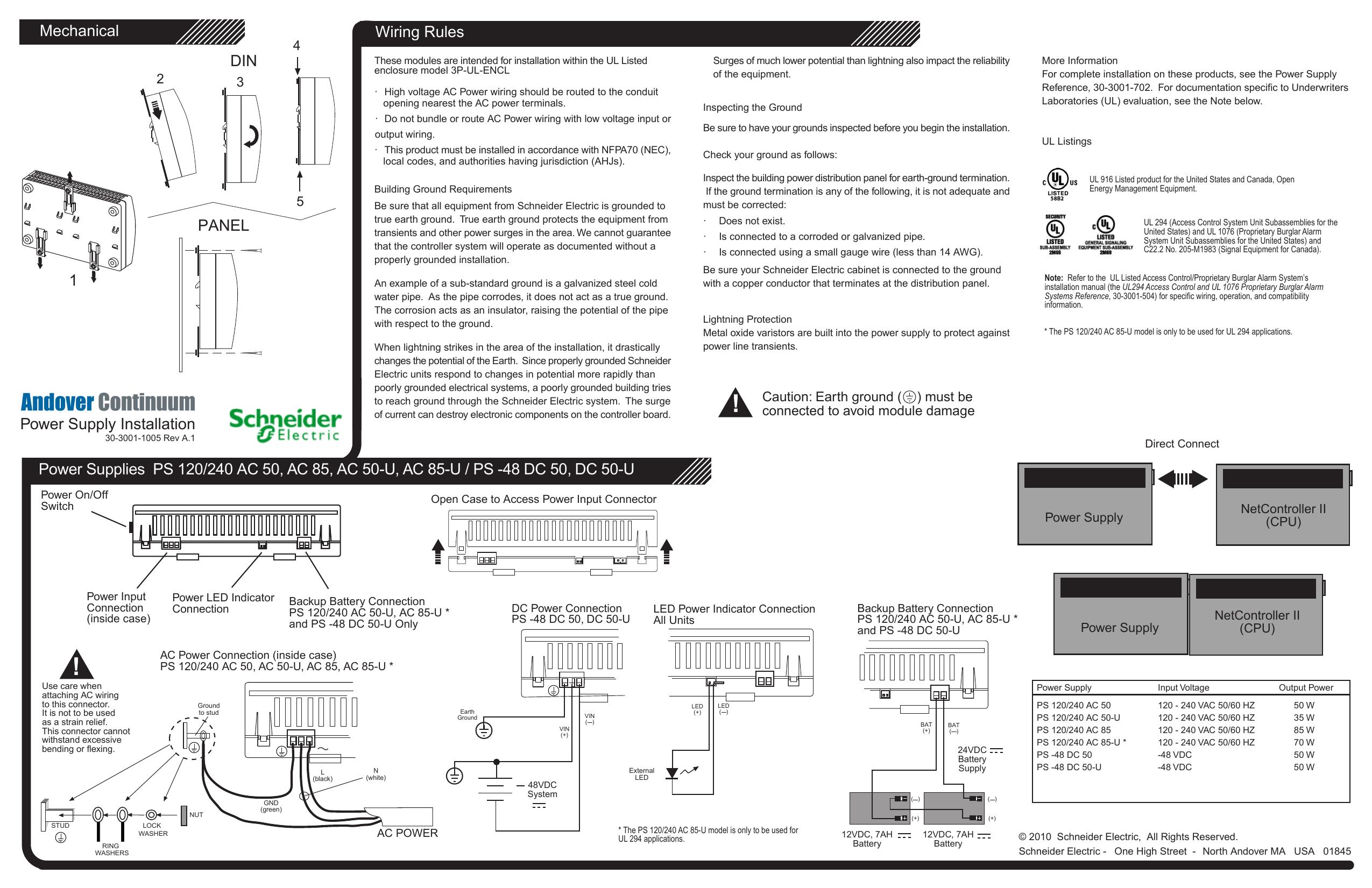 240 ac wiring power supply installation 1 mechanical din panel wiring rules  power supply installation 1 mechanical