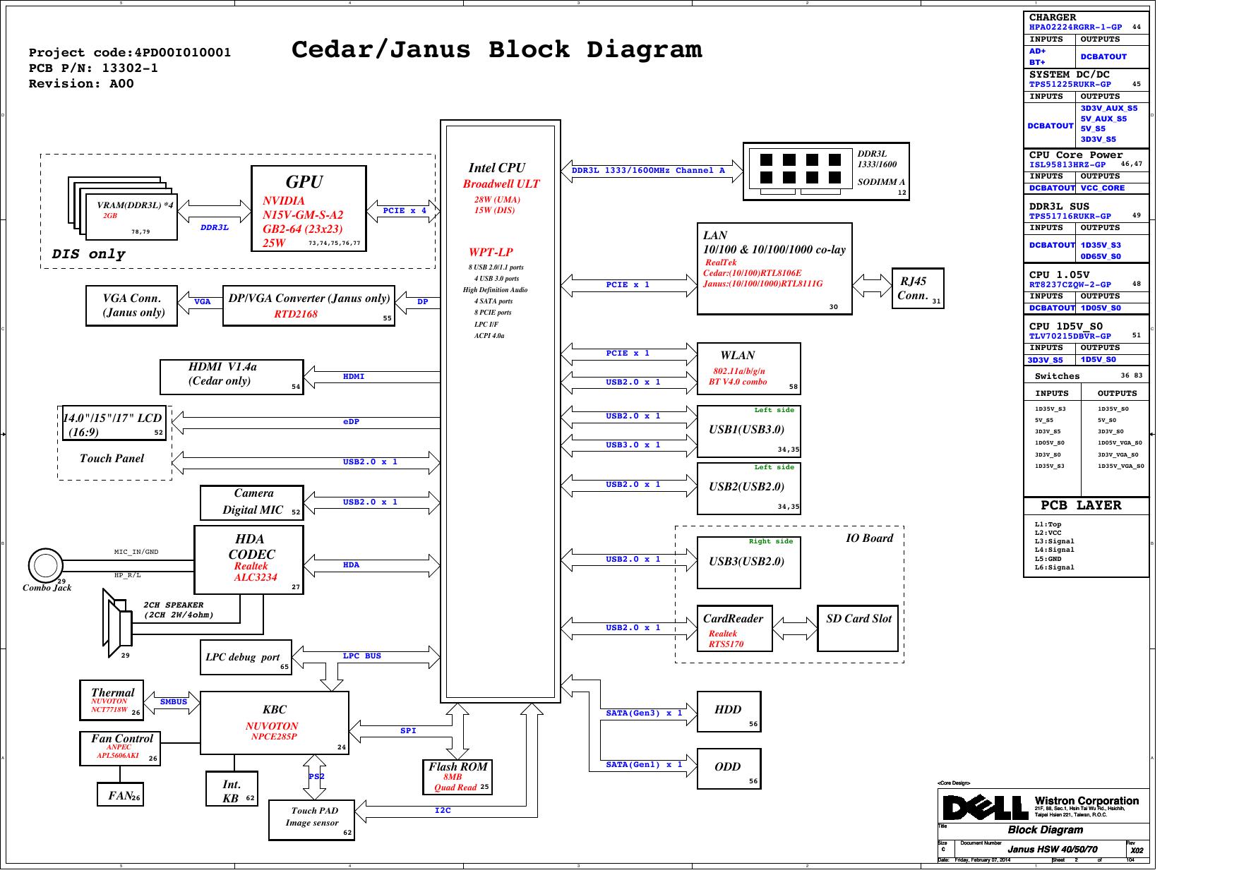 Cedar/Janus Block Diagram | manualzz com