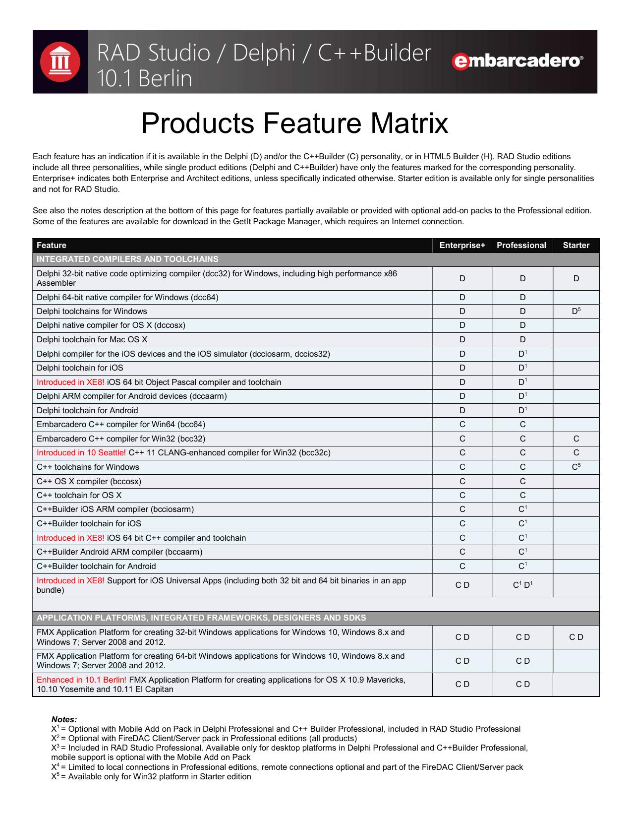 Products Feature Matrix   manualzz com