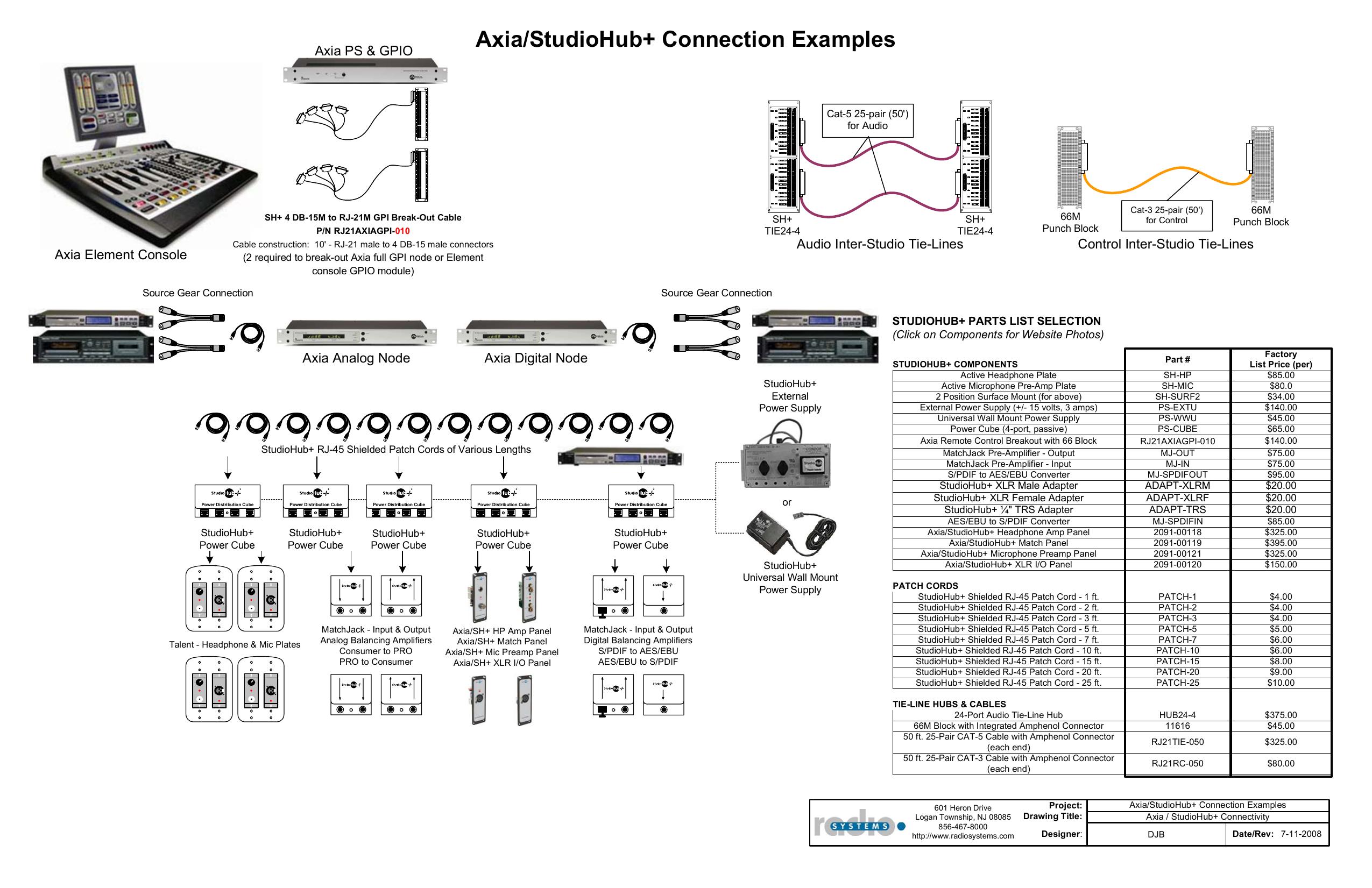 Visio Axia Studiohub Connection Examplesvsd 325 Amp Panel Wiring Diagram