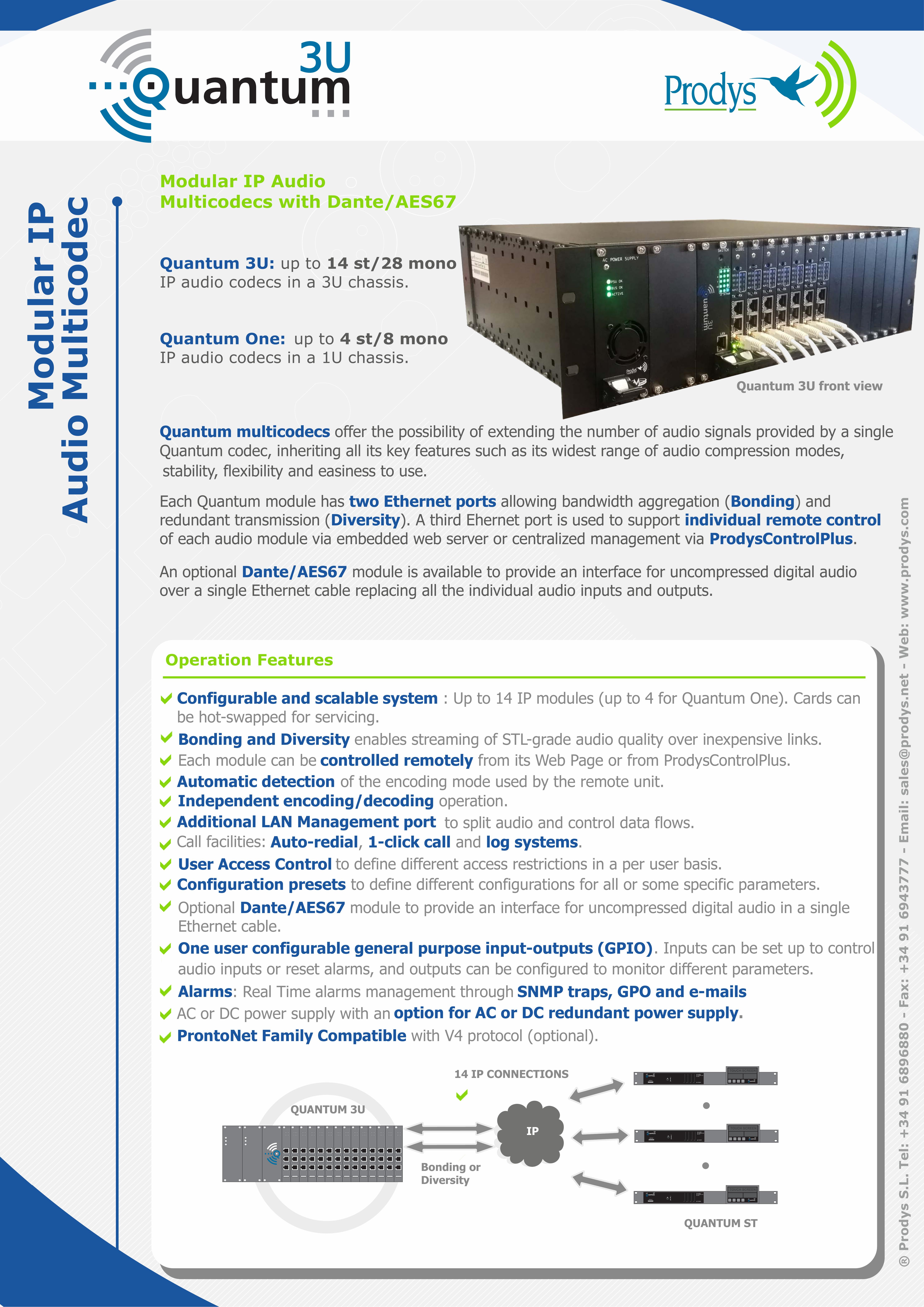 Modular IP Audio Multicodecs with Dante/AES67 | manualzz com