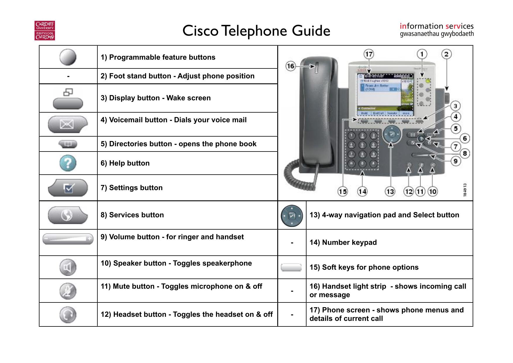Phone 7945 | manualzz com