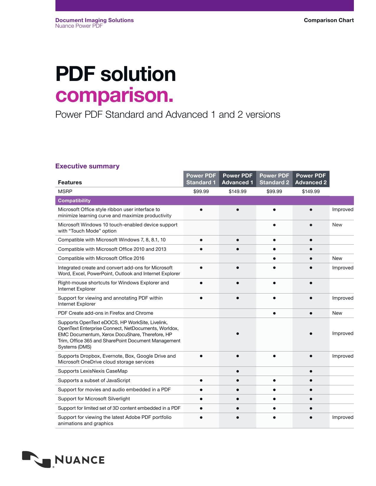 nuance power pdf advanced vs standard