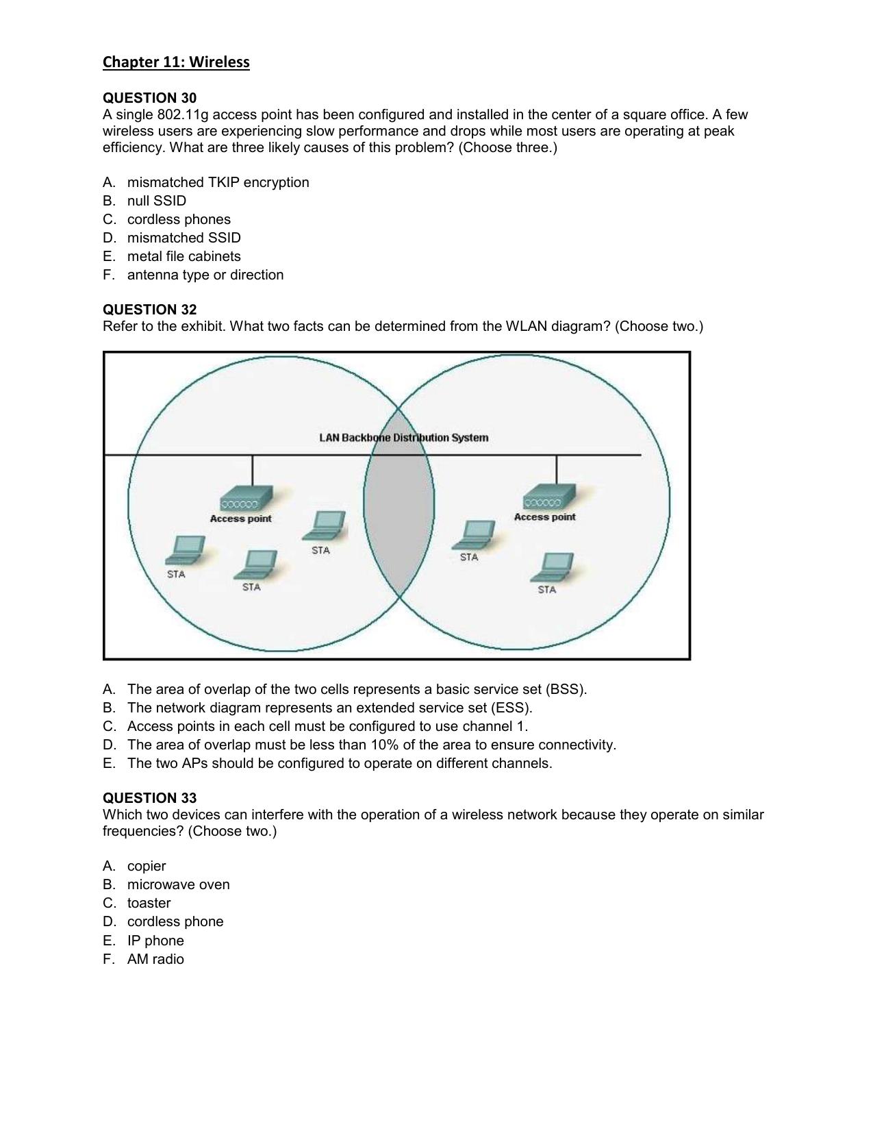 802 11g Wireless Network Diagram Wiring Library Phone Chapter 11 Lan Wan Professional Manualzzcom