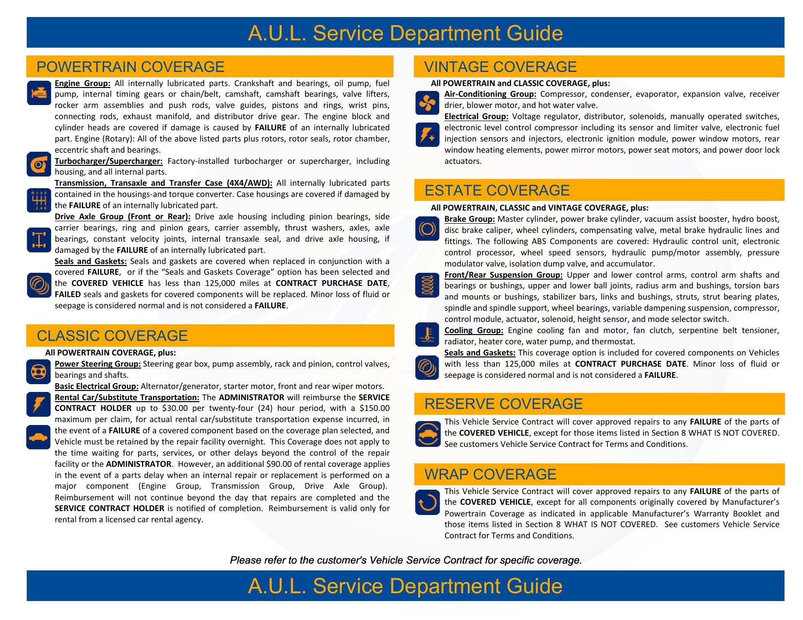 Powertrain Warranty Coverage >> Aul Service Department Guide Manualzz Com