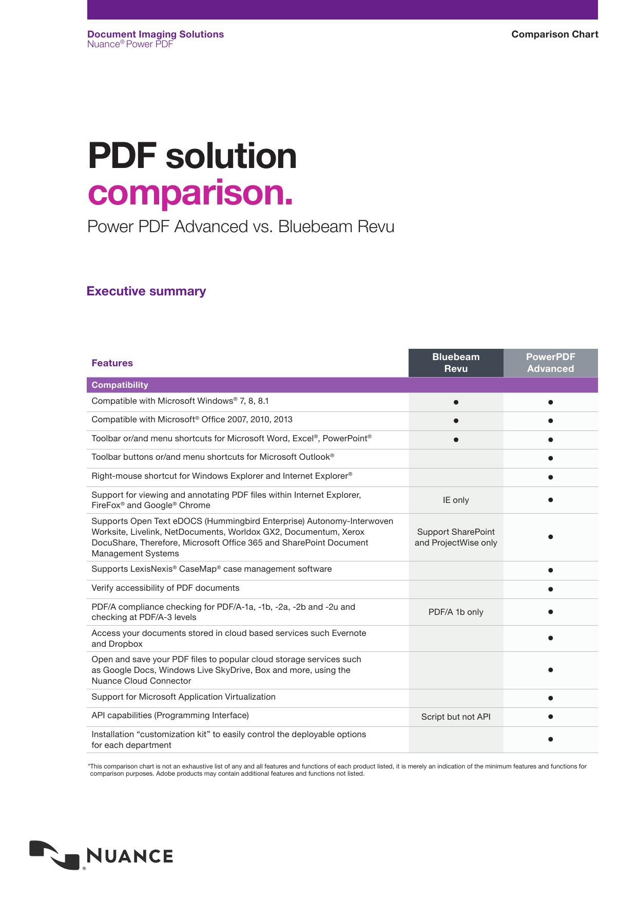 PDF solution comparison    manualzz com