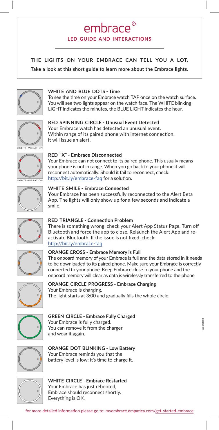 Viper 5701 Led 2 Manual Guide