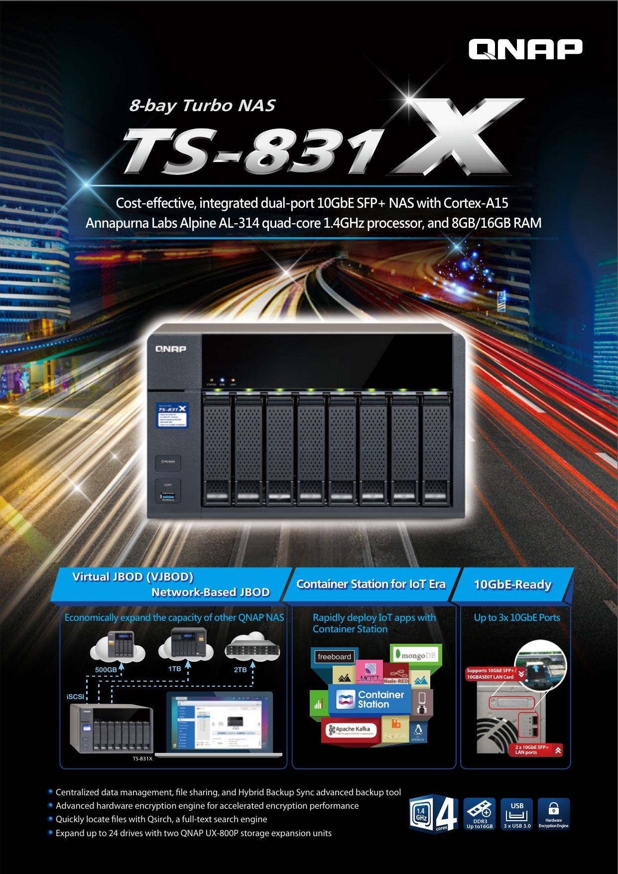TS-831X | manualzz com